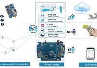 IoT網關平臺與應用