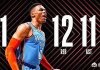 威少目前場均23.2分11.1籃板10.4助攻,雷霆還有10場,他有多大可能實現連續三賽季三雙?