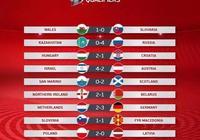 歐預賽綜述:德國3-2客勝荷蘭 中超鋒霸戴帽以色列大勝