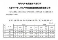 海馬汽車2019年1月銷量繼續狂跌87.45%