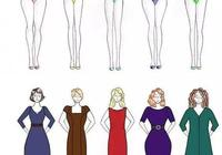 女人的體型分為5種,各種體型要這樣穿才美