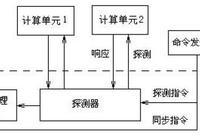 一張圖看懂MapReduce 架構是如何工作的?