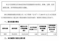 """趙薇前嫂子""""跑了"""":影視圈""""大地震"""",唐德影視一地雞毛?"""