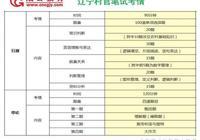 遼寧省大學生村官如何備考?