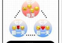 當emoji遇上七夕,你能讀懂多少?