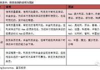穆迪下調中國評級不靠譜?