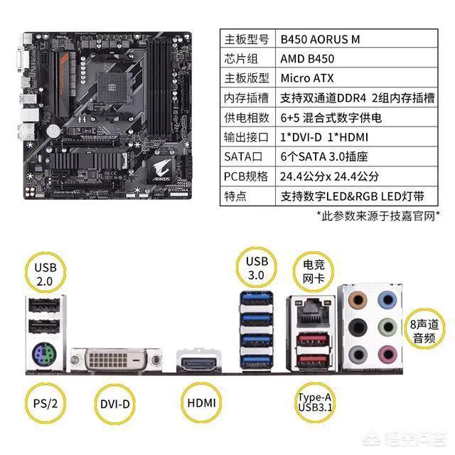 預算8000元配一臺遊戲電腦,需要帶顯示器,應該怎麼配置?