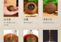 三種方法沖泡小青柑,泡出的茶差異會有多大