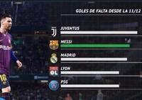 五大聯賽任意球破門排名:尤文第一,梅西第二,皇馬緊隨其後