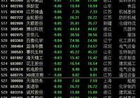 黃斌漢:融資1年不夠1天跌!IPO對否?
