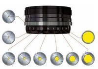 攝影基礎教學:瞭解掌握控制照相機光線的3大裝置