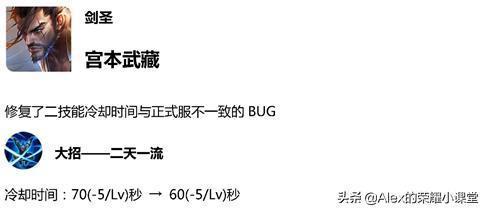 體驗服4.3號更新:新英雄雲中君登場,露娜、宮本、李元芳增強!