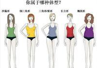 寬肩女生穿搭要注意這4點,穿錯顯胖沒氣質,看蔣欣的變化你就懂