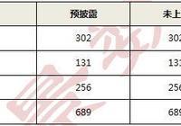「IPO」華榮股份和弘信電子12日申購