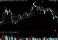 精選股票:南京銀行+新華保險+西部證券