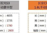 五萬塊錢買五菱宏光s還是買長安x70?