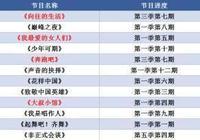 週末綜藝指南:《創造營》迎來成團夜,吳亦凡徵婚原因曝光