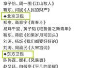 五大衛視2019年重點劇出爐!李易峰、鄭爽、劉亦菲新劇上榜!