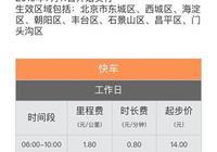 滴滴北京全面提價第二天,出行成本..............