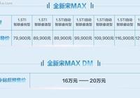 比亞迪新款宋MAX上市 售7.99-12.99萬元