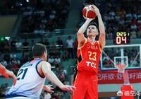你認為中國男籃在本屆世界盃中能走多遠?為什麼?