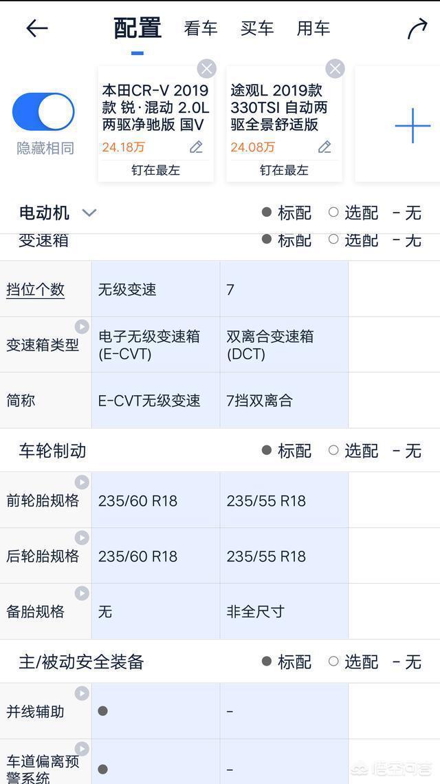 2019款途觀L330全景舒適版和CRV混動淨馳版選哪個好?