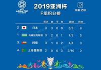 讀秒絕殺!亞洲盃16強已定15席:日本逆轉獲頭名逃離死亡半區