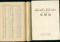 繁體字、異體字、古今字用法表(值得收藏)