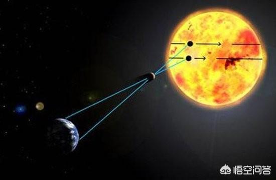 有人說太陽光到地球需約8分鐘,人走一步大概要0.5秒,若有個巨大生物走一步距離相當於日地距離,你覺得是否會超光速,你怎麼看?