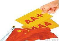 穆迪下調中國評級引發債務思考