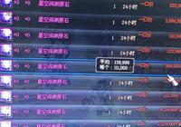 DNF:3.7物價已出,原石跌破10w大關!超星空通行證禮盒定價1600w
