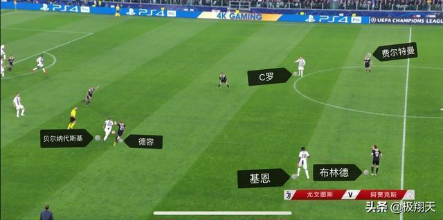 歐冠淘汰C羅做了什麼?這六點見證尤文輸得不冤 阿賈克斯配進四強