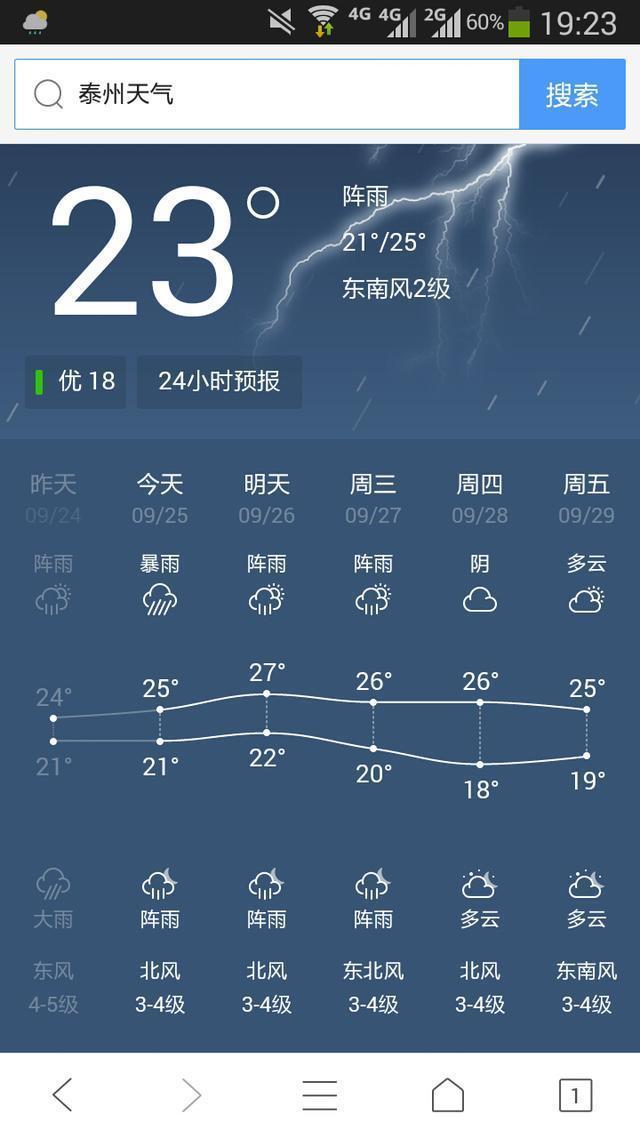 大雨傾城!雨!