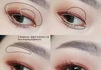 眼影顏色怎麼搭配最好看?有哪些畫眼影的技巧?