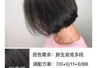染髮各種潮色配方,髮型師要懂這些染髮知識