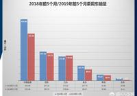 為什麼日系車在中國熱賣慢慢成為主流?