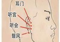 耳鳴穴位按摩治療