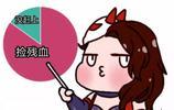 王者榮耀小漫畫