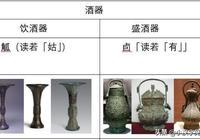 吉金鑄史,那些最有趣的青銅器:「多功能」三節提樑卣