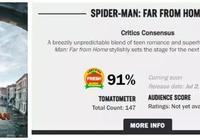 《蜘蛛俠:英雄遠征》後,反英雄時代來臨了