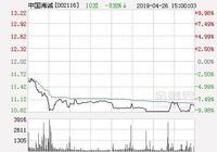 快訊:中國海誠跌停 報於10.82元