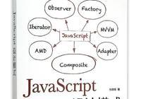 前端面試題-如何用Javascript寫出常見的設計模式?