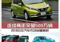 連續兩年突破500萬輛 2018日本汽車市場銷量解析