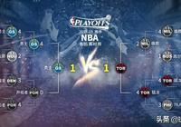 NBA總決賽G3:猛龍vs勇士,誰能拿下關鍵一分