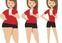 想從120減到100斤,節食和跑步鍛鍊一直沒效果,這是怎麼回事?