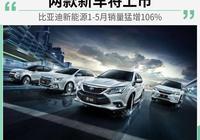 比亞迪新能源1-5月銷量猛增106% 兩款新車將上市