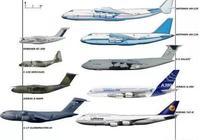 美國最大運輸機和俄羅斯最大運輸機差距有多大?