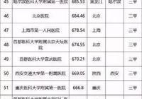 榜單 天津3家醫院上榜中國頂級醫院100強!