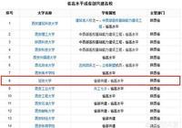 延安大學在陝西所有的大學裡的排名是怎樣的?