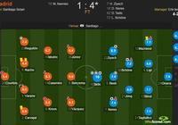 皇馬vs阿賈克斯評分:塔迪奇2傳1射滿分最高